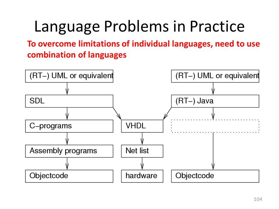 Language Problems in Practice