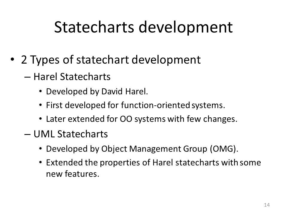 Statecharts development