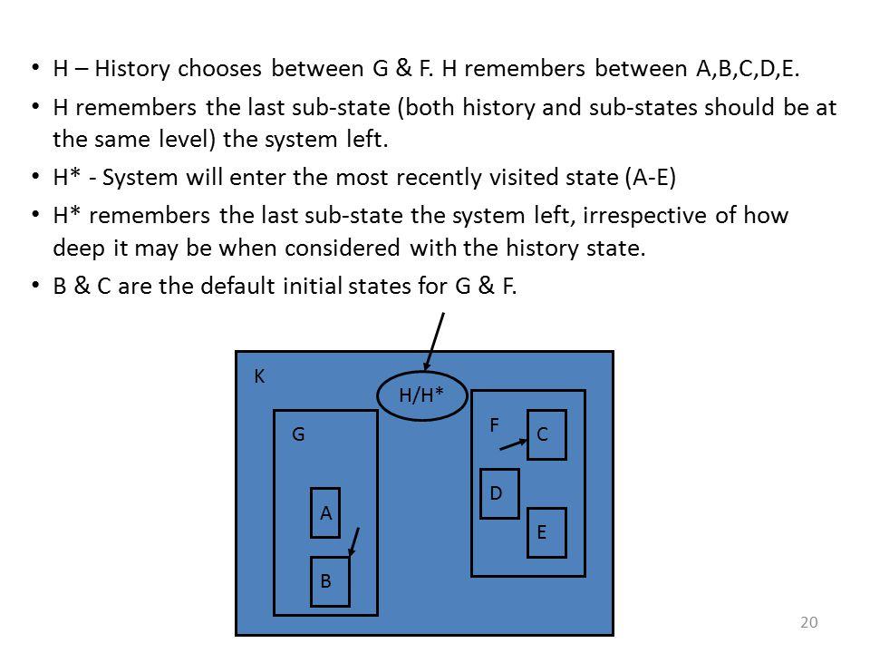 H – History chooses between G & F. H remembers between A,B,C,D,E.