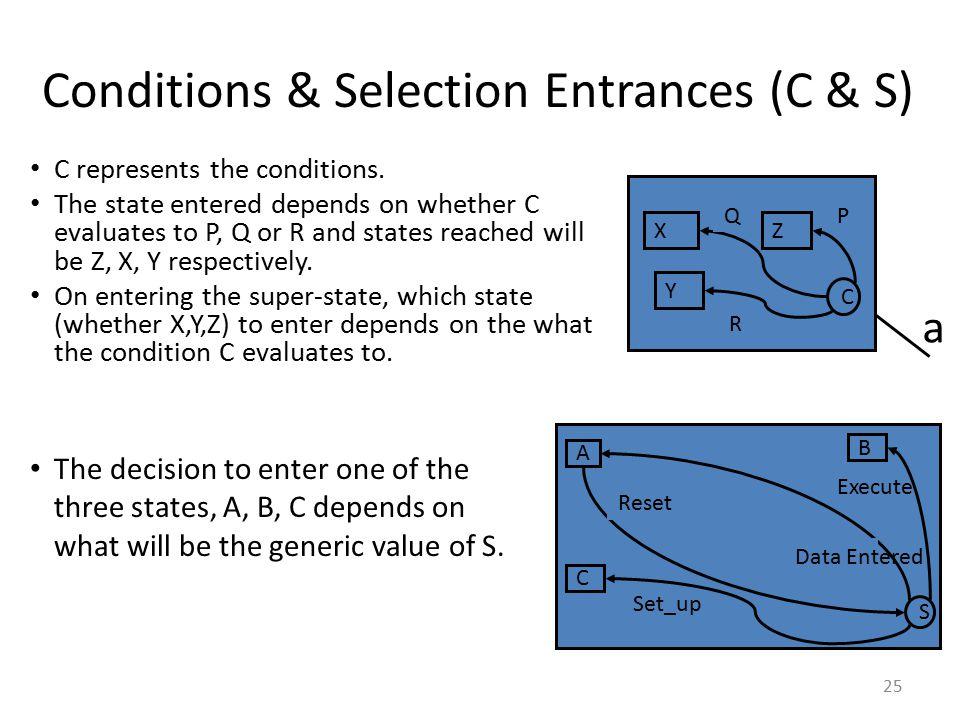 Conditions & Selection Entrances (C & S)