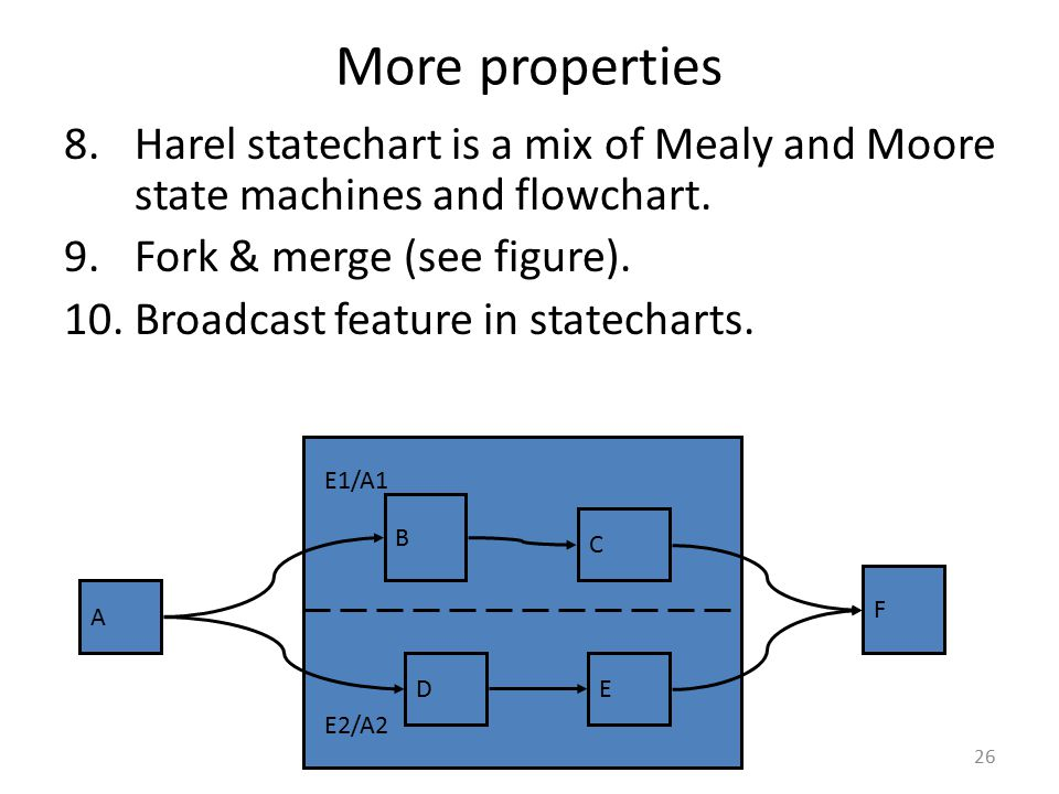 More properties 8. Harel statechart is a mix of Mealy and Moore state machines and flowchart. 9. Fork & merge (see figure).