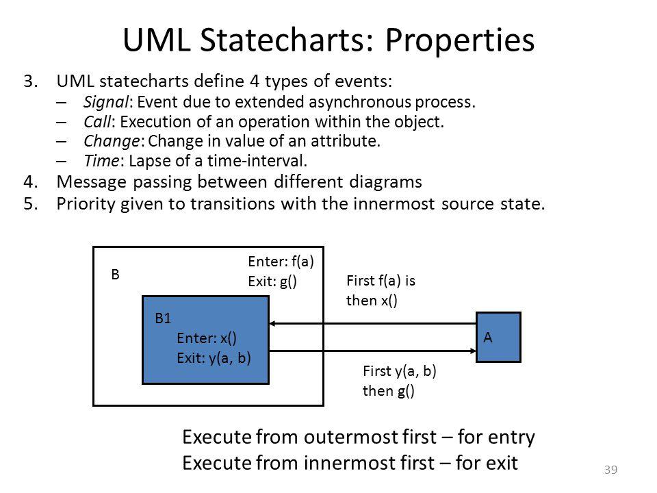 UML Statecharts: Properties