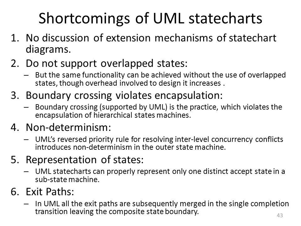 Shortcomings of UML statecharts