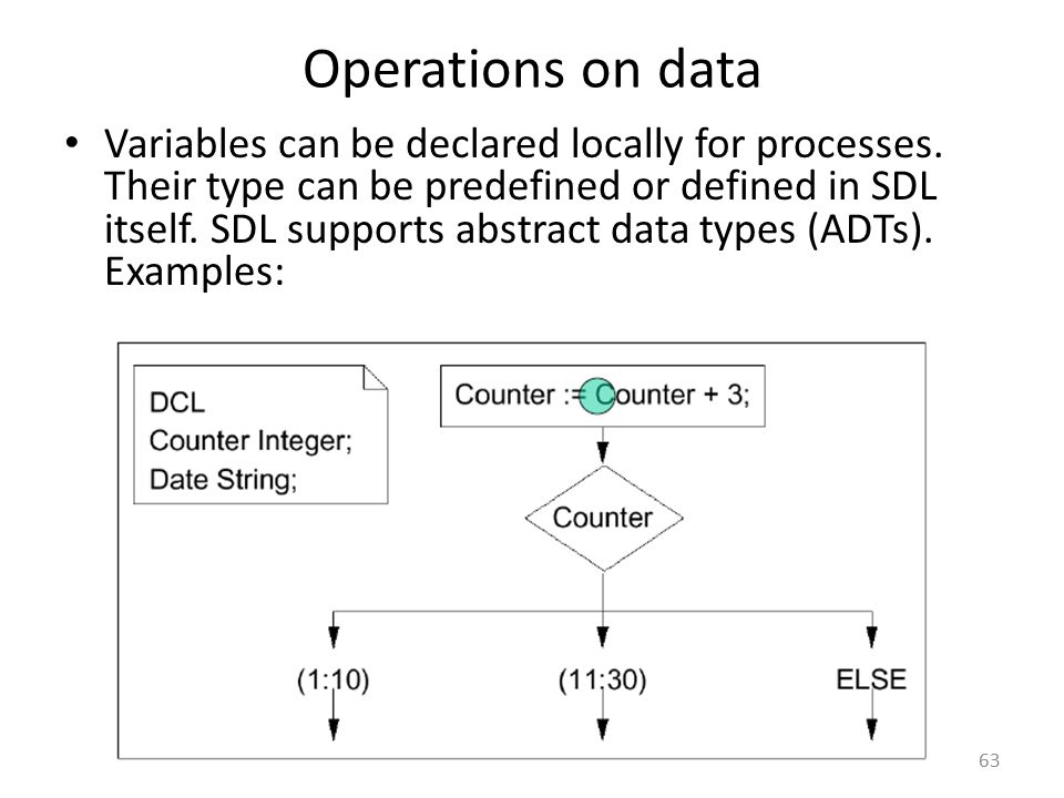 Operations on data
