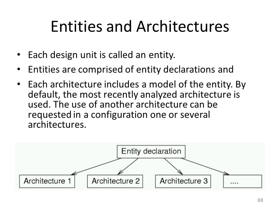Entities and Architectures