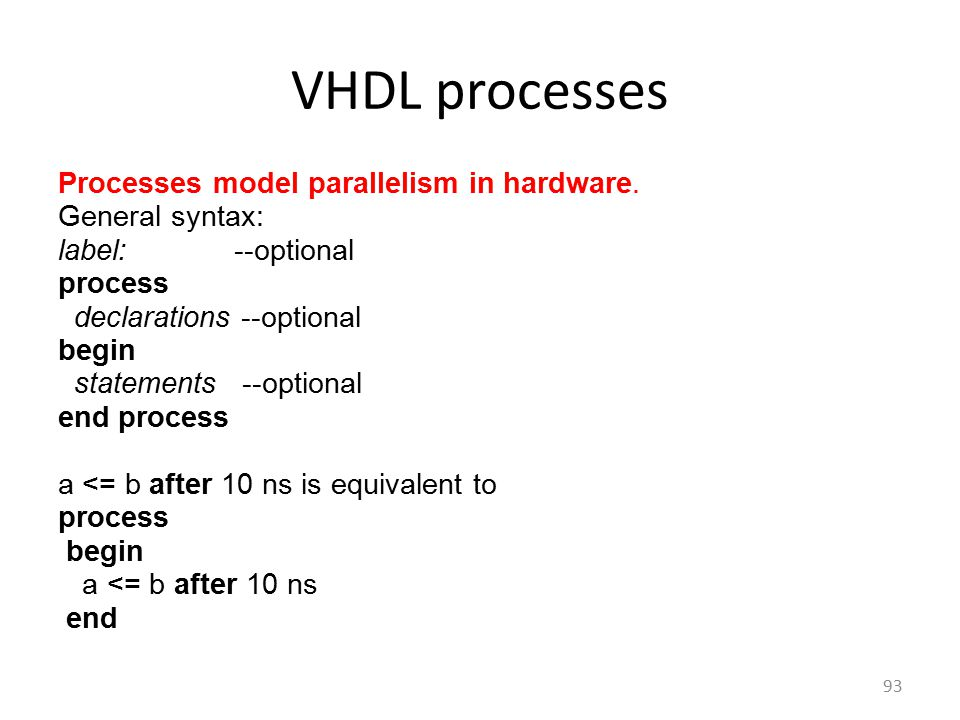 VHDL processes