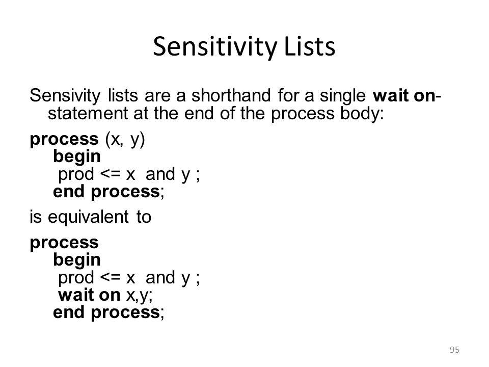 Sensitivity Lists