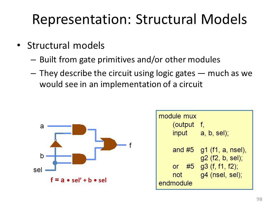 Representation: Structural Models