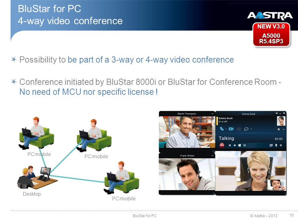 BluStar for PC 4-way video conference