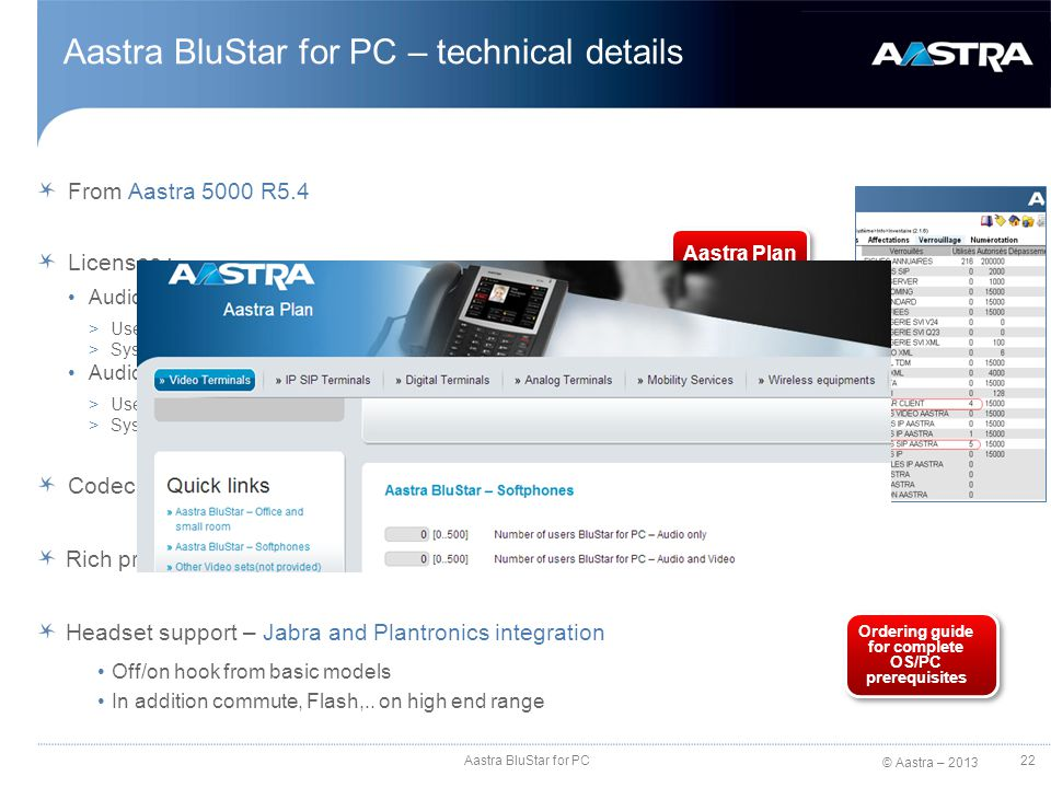 Aastra BluStar for PC – technical details