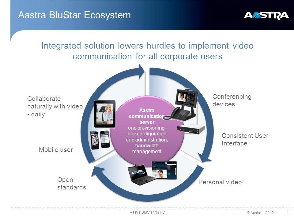 Aastra BluStar Ecosystem