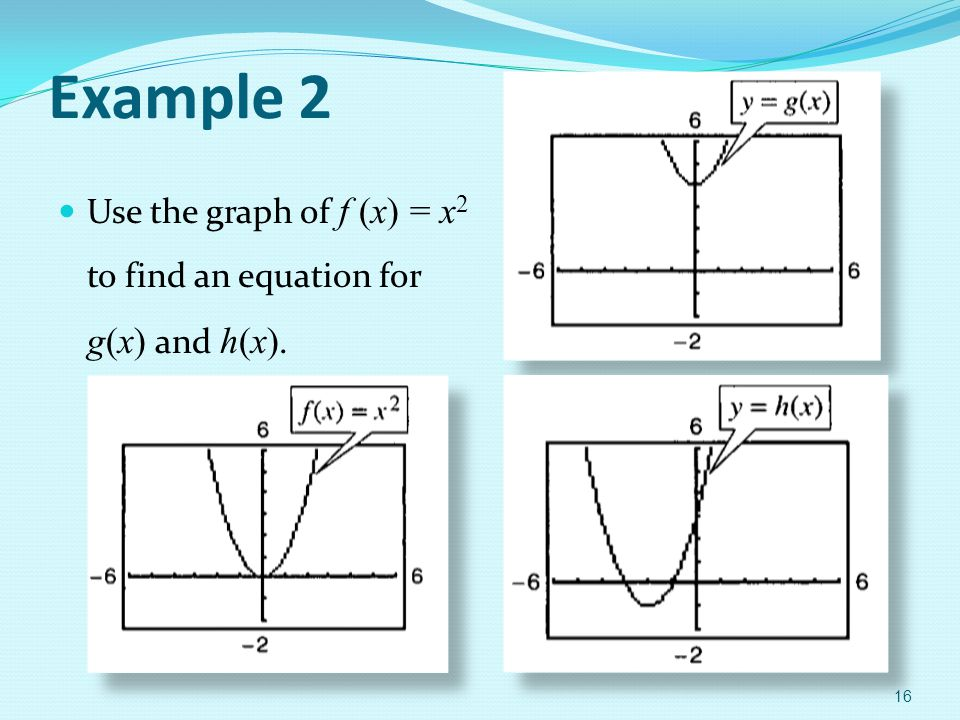 Example 2 Use the graph of f (x) = x2 to find an equation for g(x) and h(x).