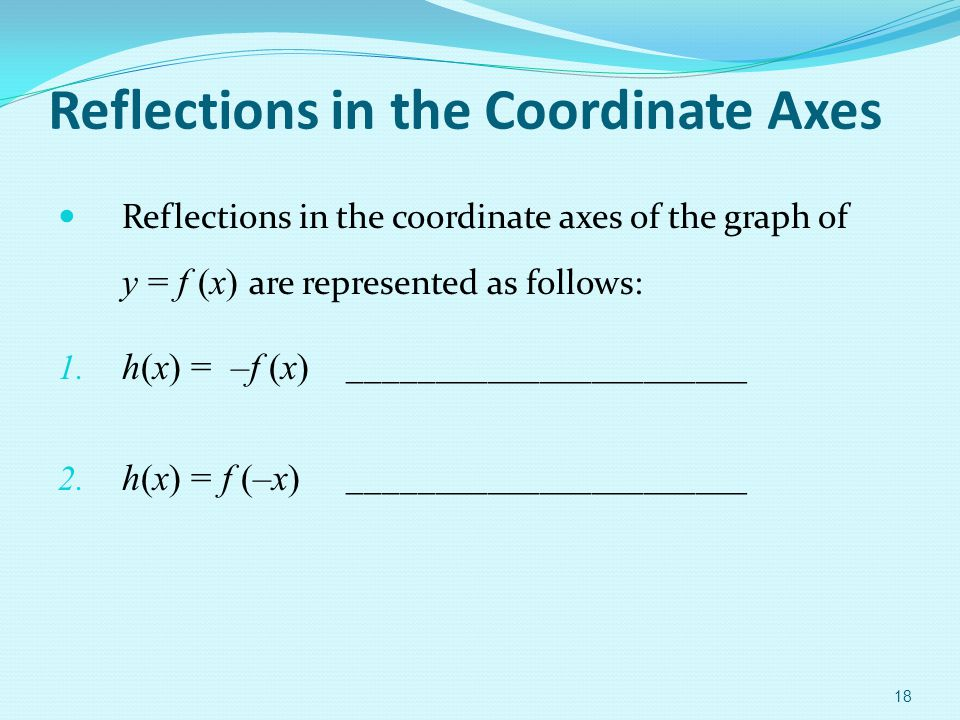 Reflections in the Coordinate Axes