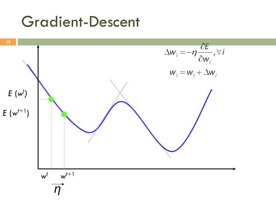 Gradient-Descent E (wt) E (wt+1) wt wt+1 η