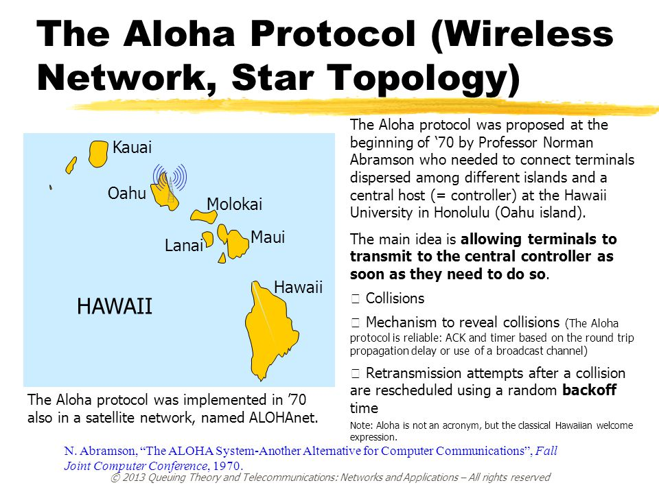 The Aloha Protocol (Wireless Network, Star Topology)