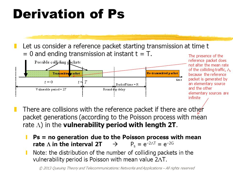Derivation of Ps Let us consider a reference packet starting transmission at time t = 0 and ending transmission at instant t = T.
