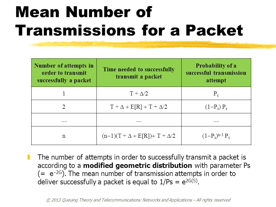 Mean Number of Transmissions for a Packet