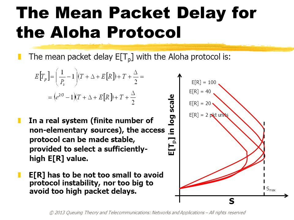 The Mean Packet Delay for the Aloha Protocol