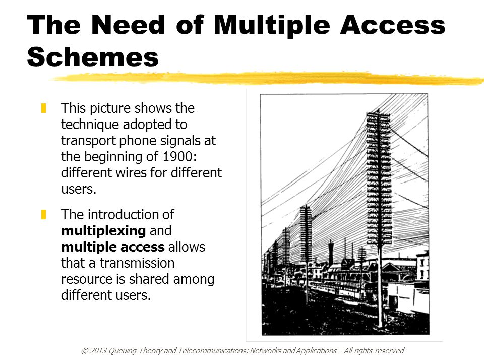 The Need of Multiple Access Schemes