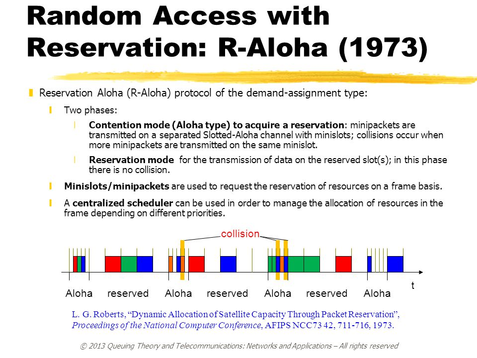 Random Access with Reservation: R-Aloha (1973)