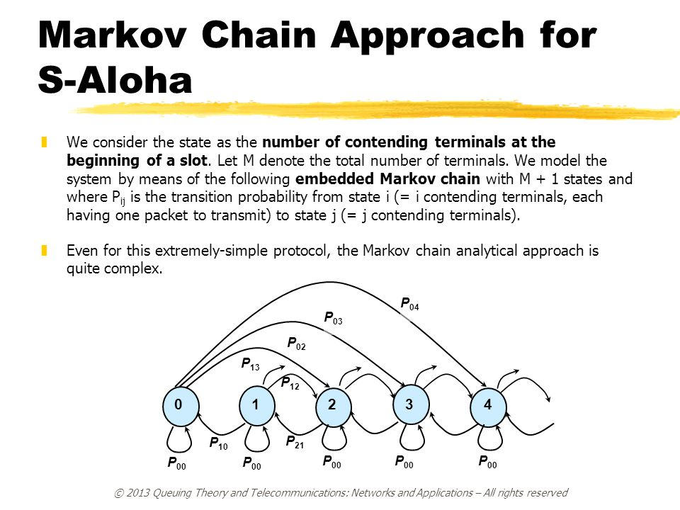 Markov Chain Approach for S-Aloha