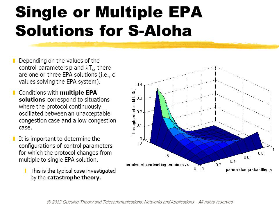 Single or Multiple EPA Solutions for S-Aloha
