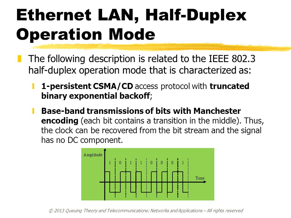 Ethernet LAN, Half-Duplex Operation Mode