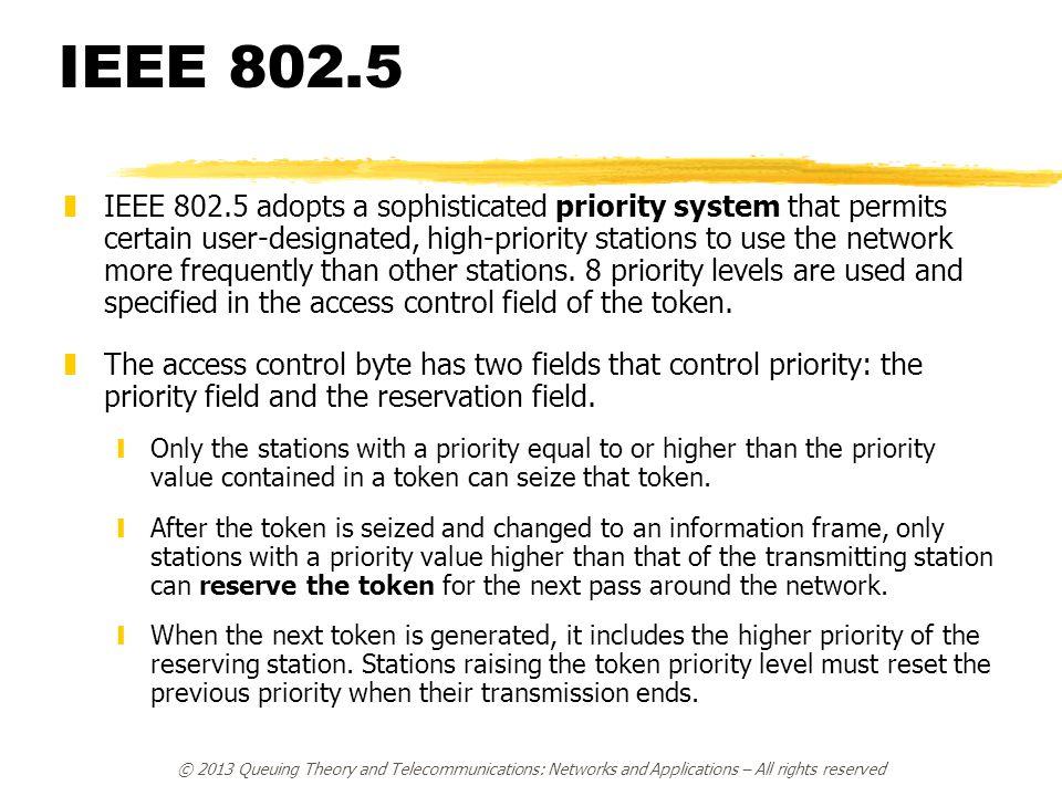 IEEE 802.5