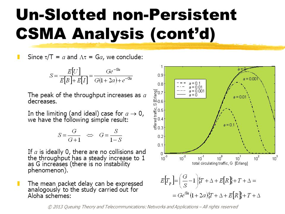 Un-Slotted non-Persistent CSMA Analysis (cont'd)
