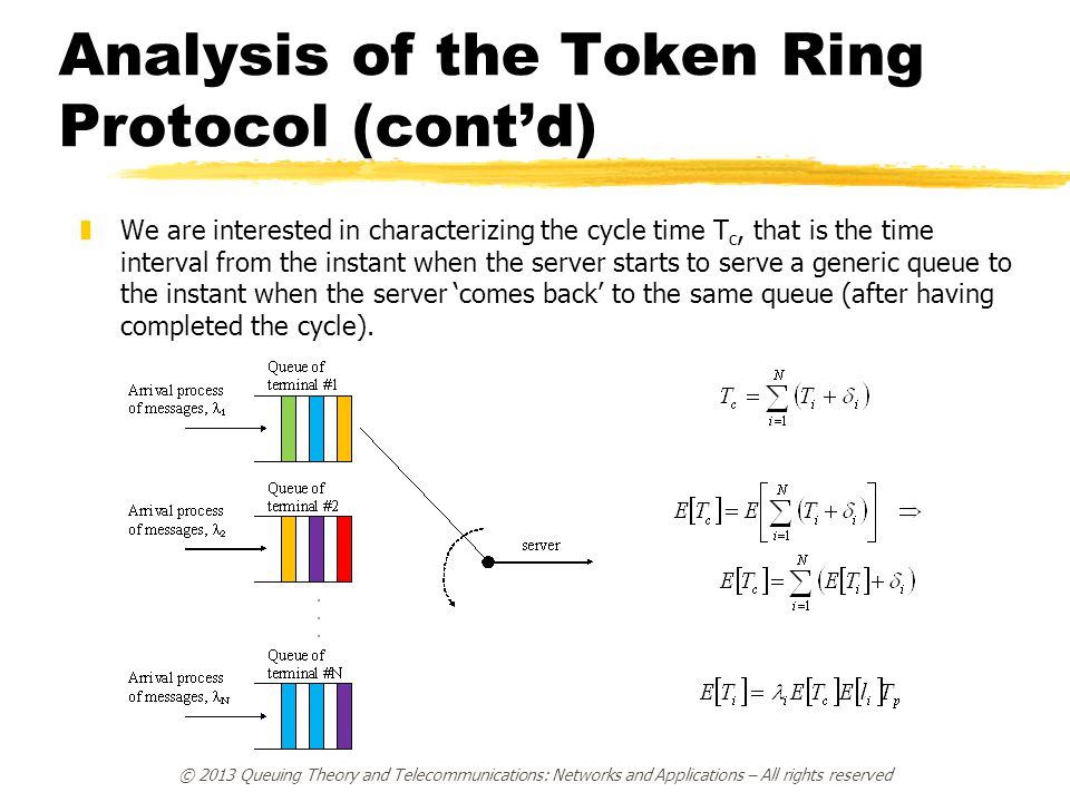an analysis of token ring network To study the communication networks characteristics and to analyze various  mac and  of token bus and token ring protocols through simulation 3 wireless .