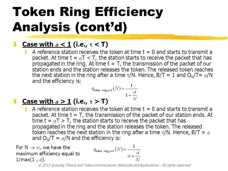 Token Ring Efficiency Analysis (cont'd)