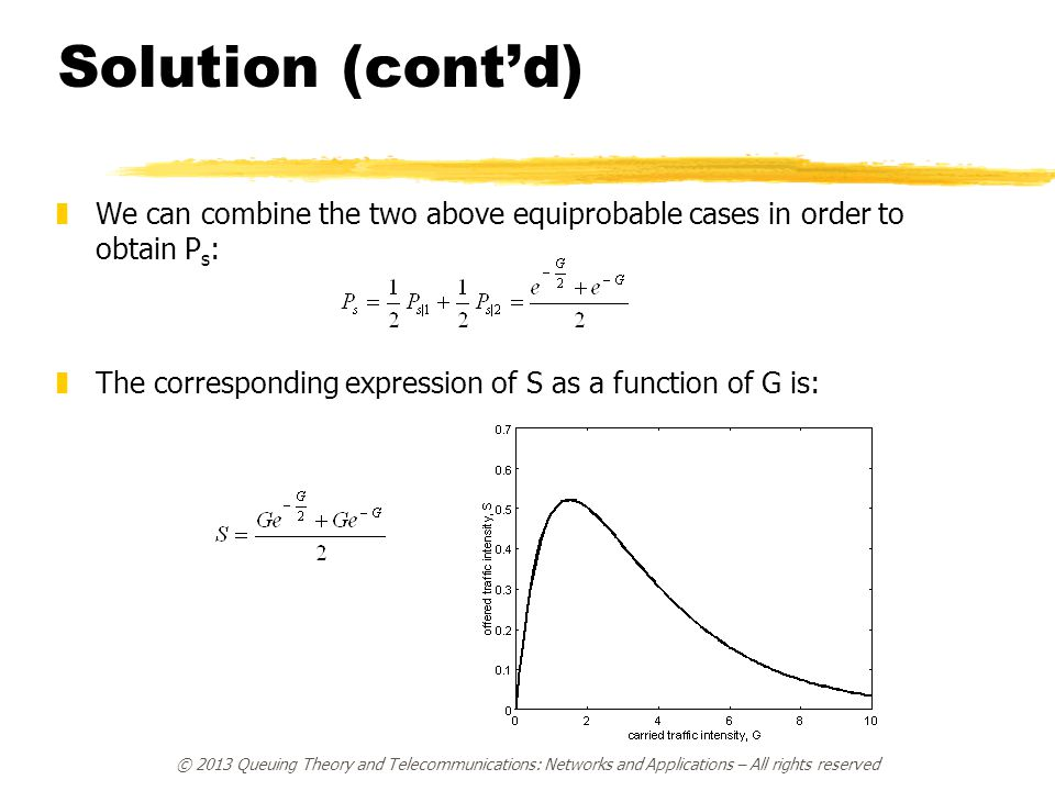 Solution (cont'd) We can combine the two above equiprobable cases in order to obtain Ps: The corresponding expression of S as a function of G is: