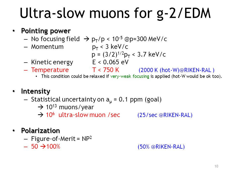 Ultra-slow muons for g-2/EDM