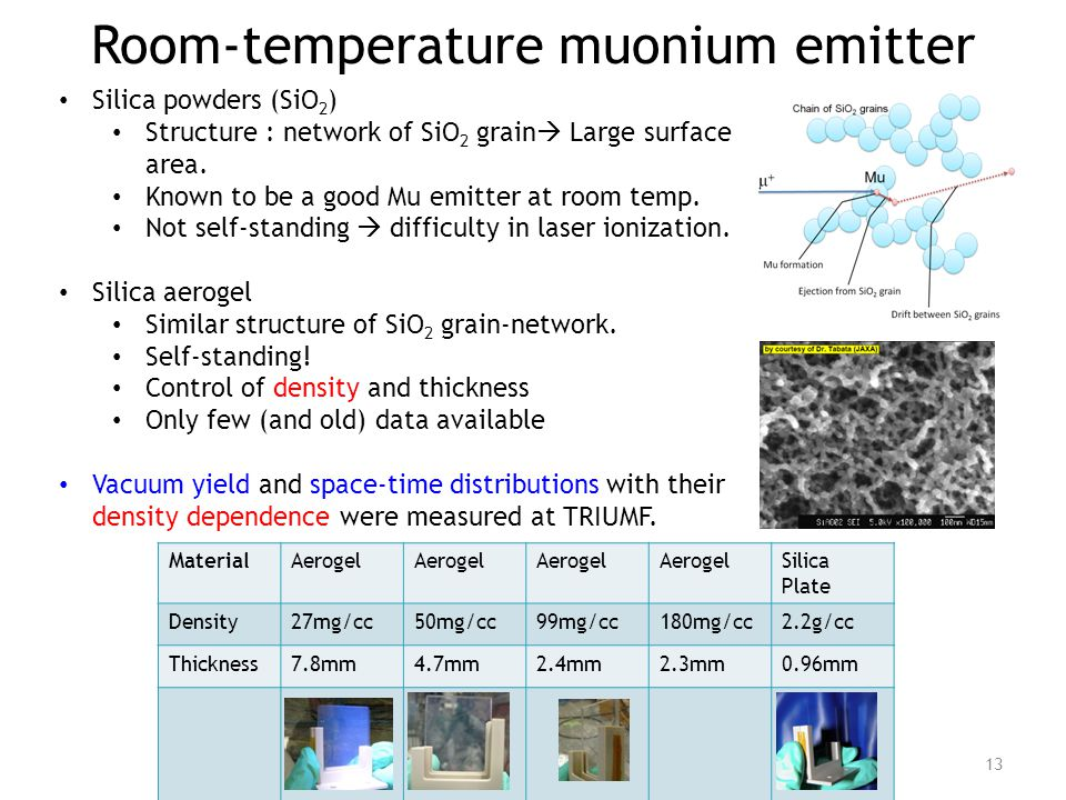 Room-temperature muonium emitter