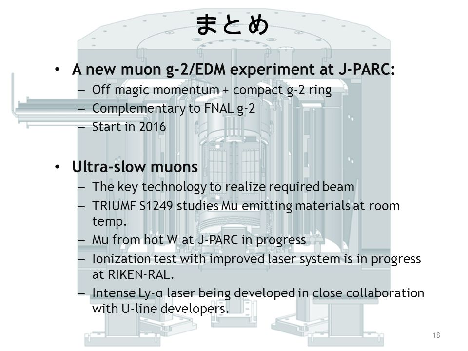 まとめ A new muon g-2/EDM experiment at J-PARC: Ultra-slow muons