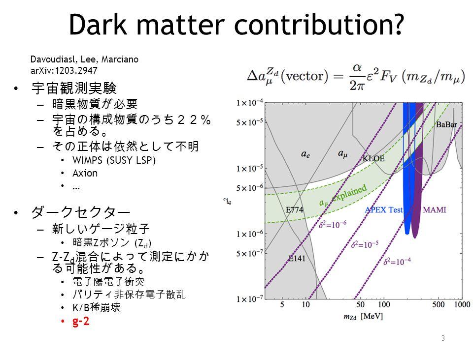 Dark matter contribution