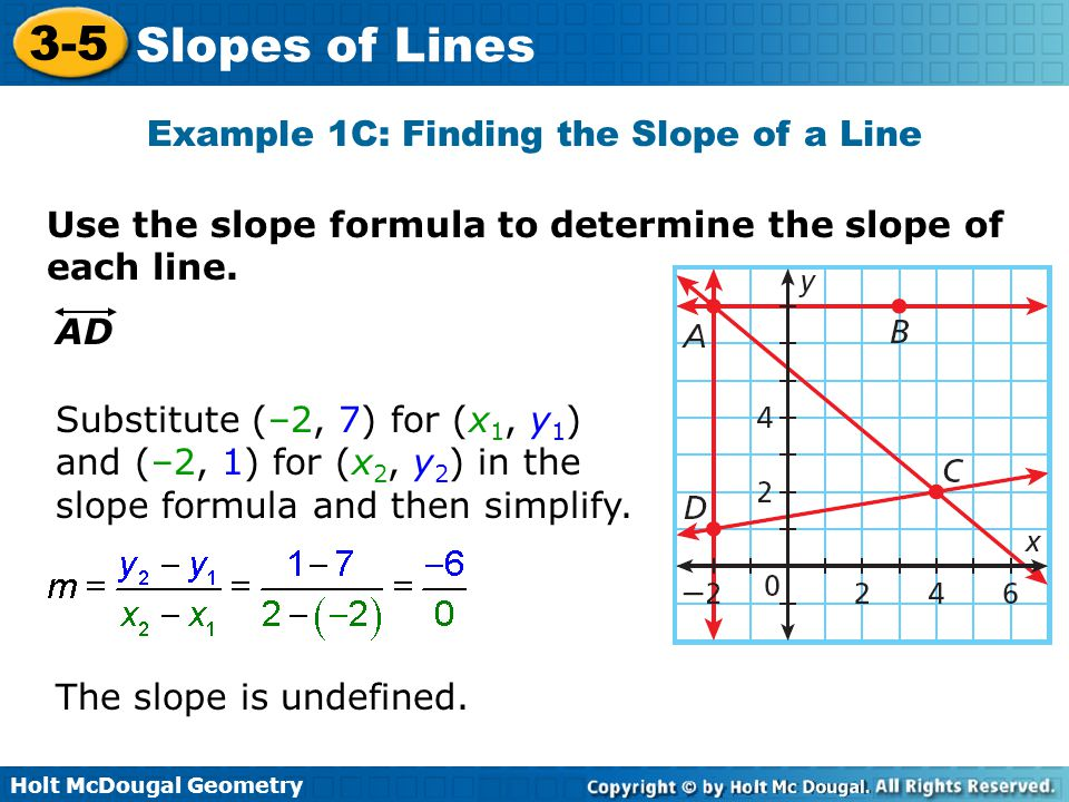 Example 1C: Finding the Slope of a Line