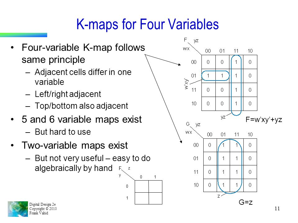 K-maps for Four Variables