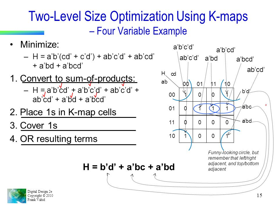 Two-Level Size Optimization Using K-maps – Four Variable Example