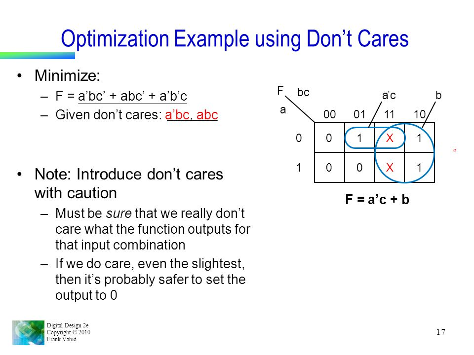 Optimization Example using Don't Cares