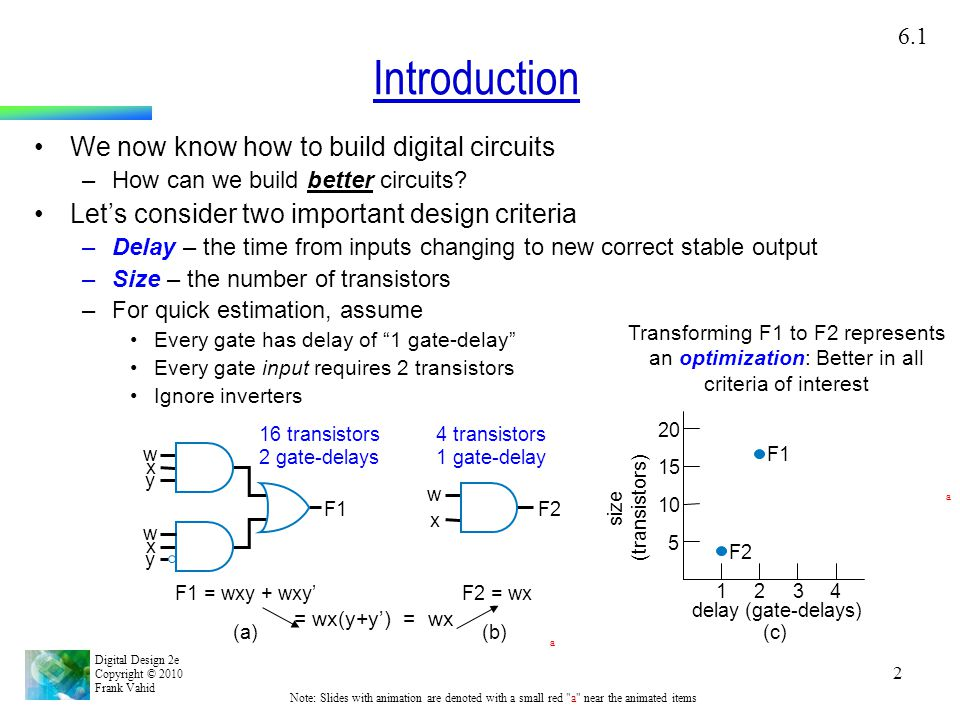 Introduction We now know how to build digital circuits