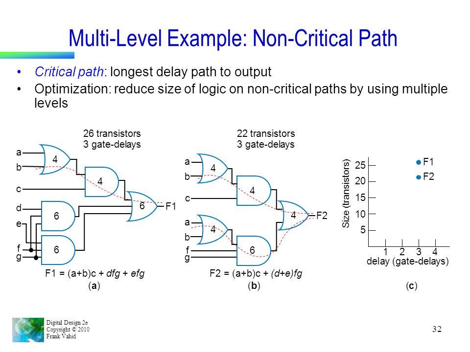 Multi-Level Example: Non-Critical Path