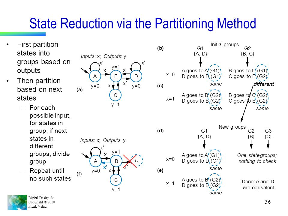 State Reduction via the Partitioning Method