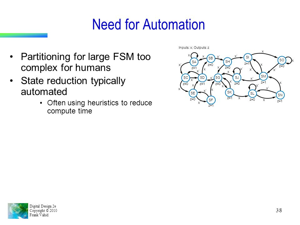 Need for Automation Partitioning for large FSM too complex for humans