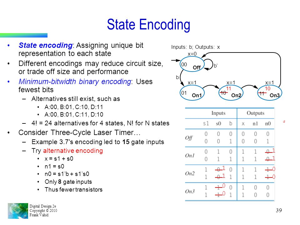 State Encoding State encoding: Assigning unique bit representation to each state.
