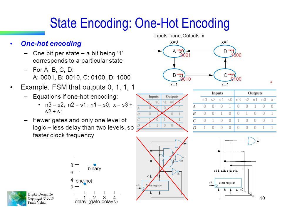 State Encoding: One-Hot Encoding