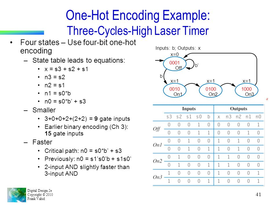 One-Hot Encoding Example: Three-Cycles-High Laser Timer
