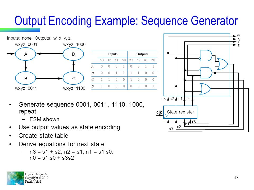 Output Encoding Example: Sequence Generator