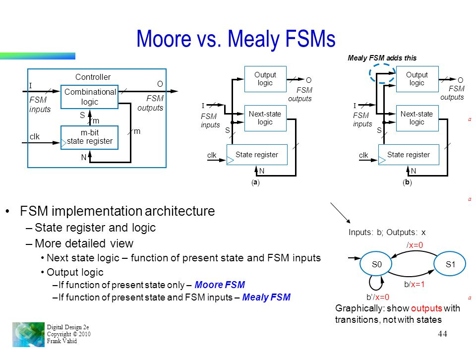 Moore vs. Mealy FSMs FSM implementation architecture