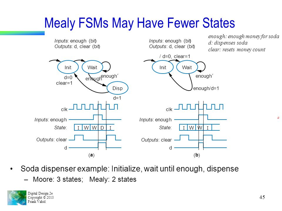 Mealy FSMs May Have Fewer States